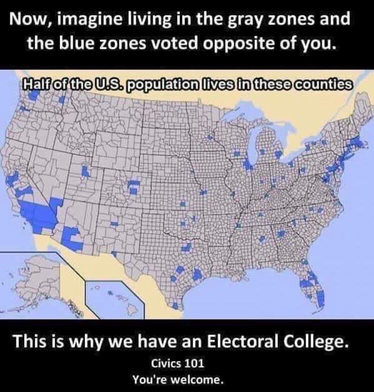 Repeal the Electoral College